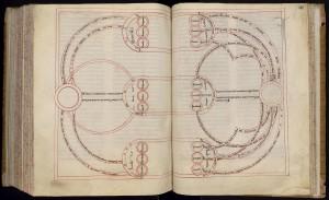 : Eudes de Morimond, Sermons : figure illustrant un sermon sur les anges