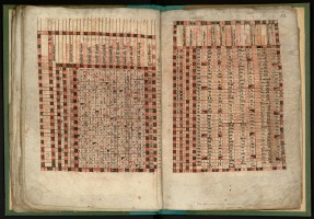 Comput. MGT, ms. 1463, f. 11v-12r.